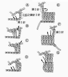 Amigurumi Nasıl Yapılır